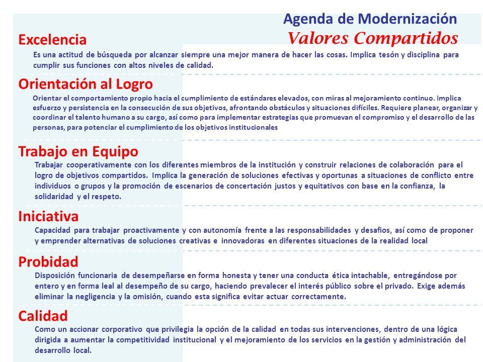 Agenda de Modernización Valores Compartidos Excelencia