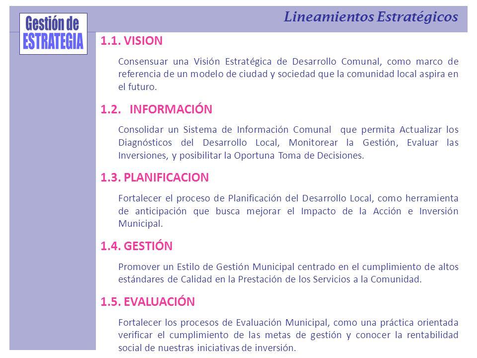 Gestión de ESTRATEGIA Lineamientos Estratégicos 1.1. VISION
