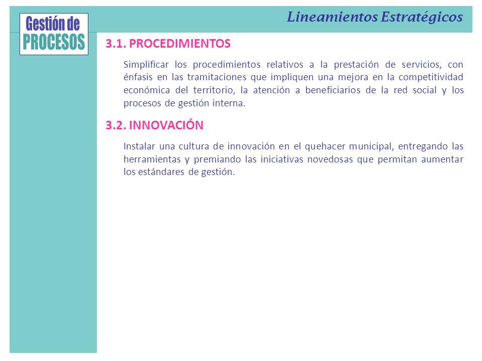 Gestión de PROCESOS Lineamientos Estratégicos 3.1. PROCEDIMIENTOS