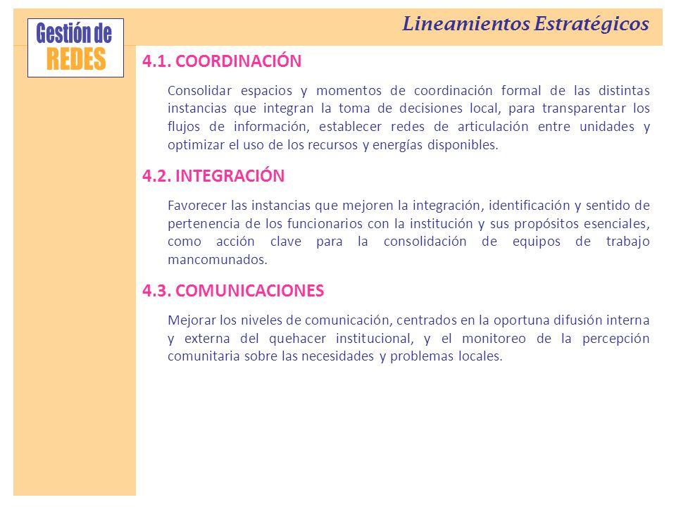 Gestión de REDES Lineamientos Estratégicos 4.1. COORDINACIÓN