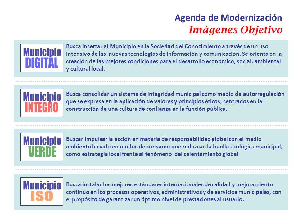 Municipio Municipio Municipio Municipio DIGITAL INTEGRO VERDE ISO