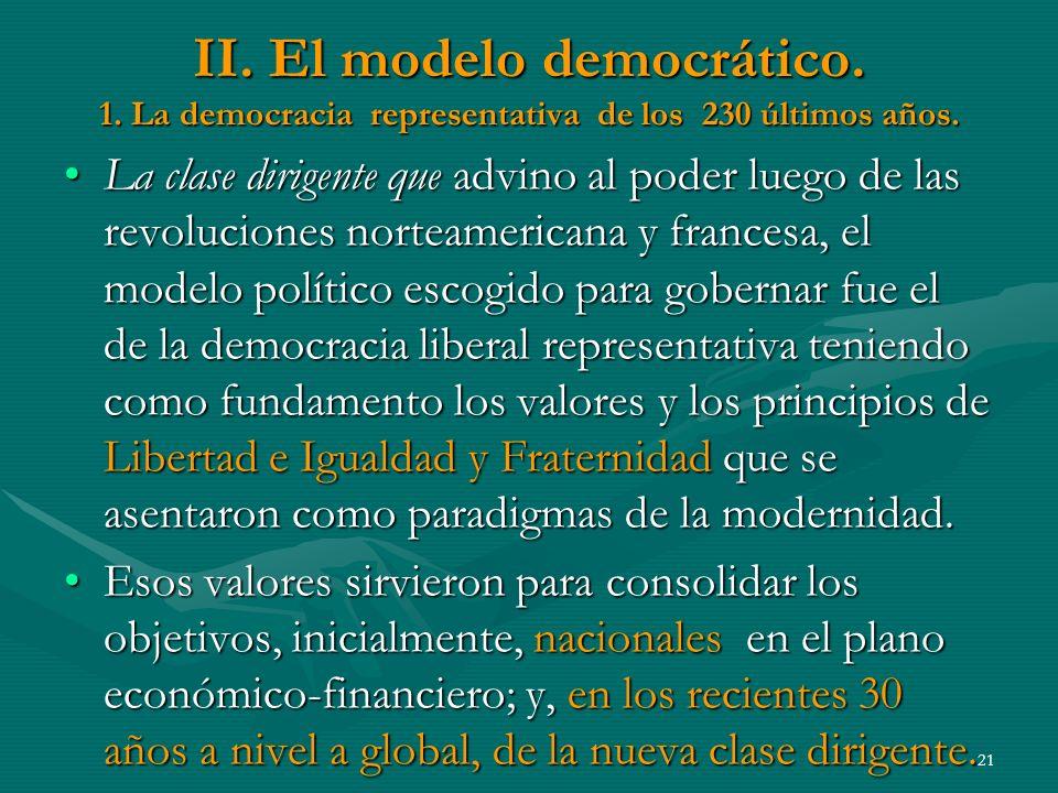 II. El modelo democrático. 1