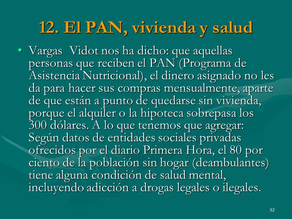 12. El PAN, vivienda y salud