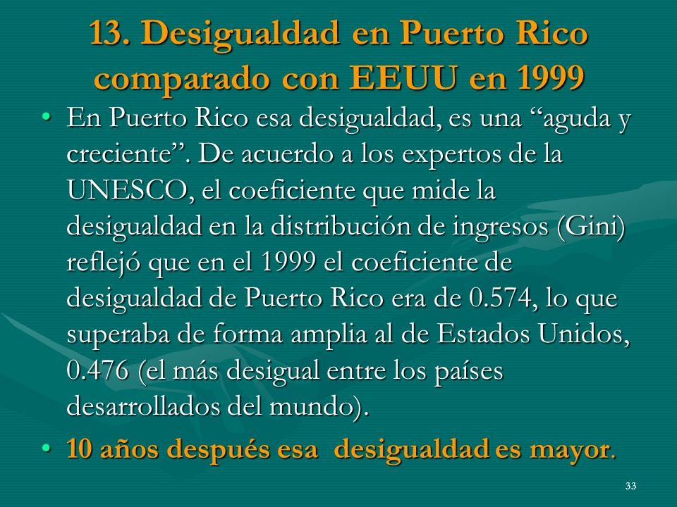 13. Desigualdad en Puerto Rico comparado con EEUU en 1999