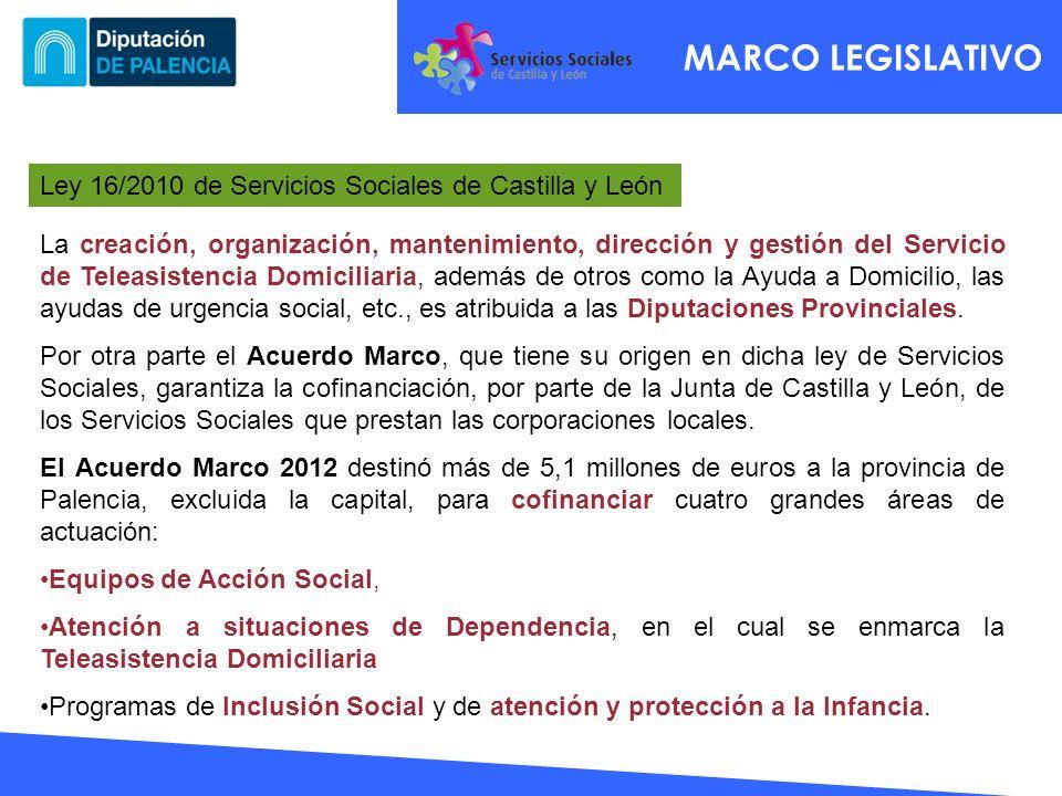 MARCO LEGISLATIVO Ley 16/2010 de Servicios Sociales de Castilla y León