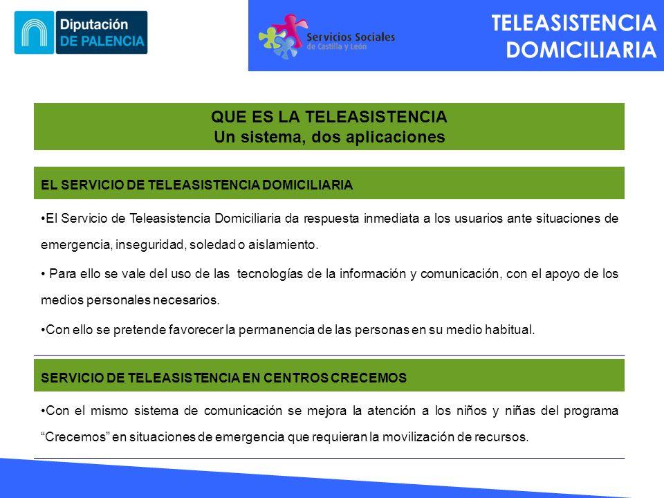 QUE ES LA TELEASISTENCIA Un sistema, dos aplicaciones