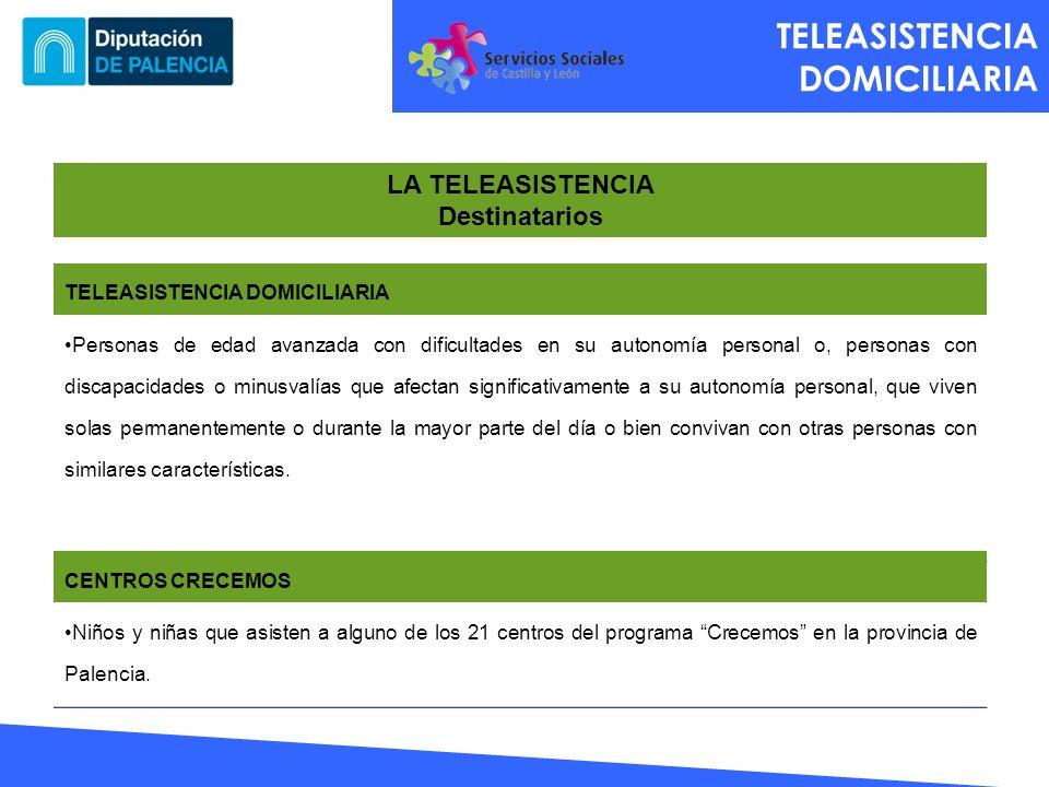 TELEASISTENCIA DOMICILIARIA LA TELEASISTENCIA Destinatarios