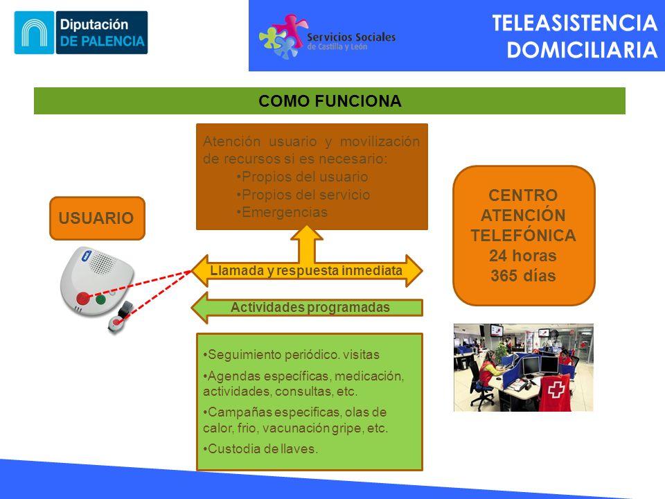CENTRO ATENCIÓN TELEFÓNICA