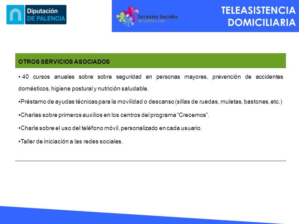 TELEASISTENCIA DOMICILIARIA OTROS SERVICIOS ASOCIADOS