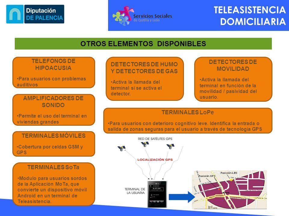 TELEASISTENCIA DOMICILIARIA OTROS ELEMENTOS DISPONIBLES