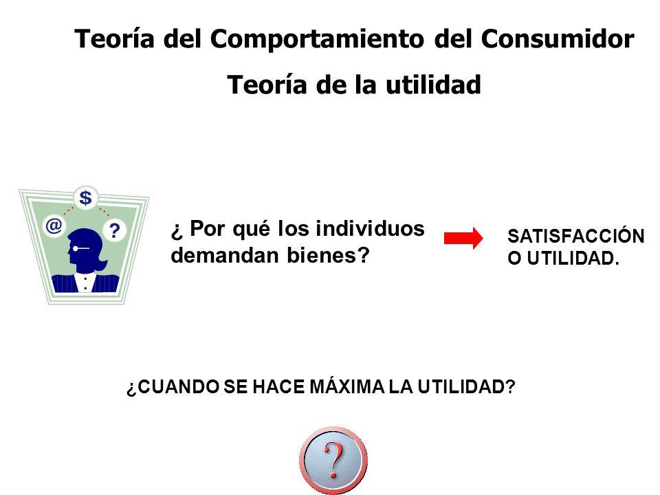 Teoría del Comportamiento del Consumidor Teoría de la utilidad