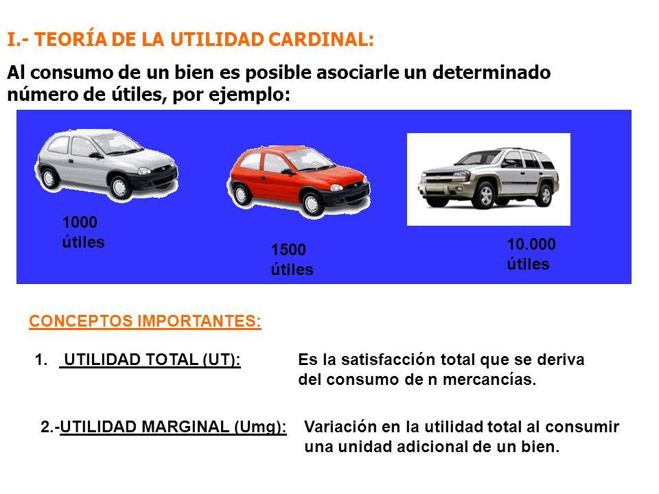 I.- TEORÍA DE LA UTILIDAD CARDINAL: