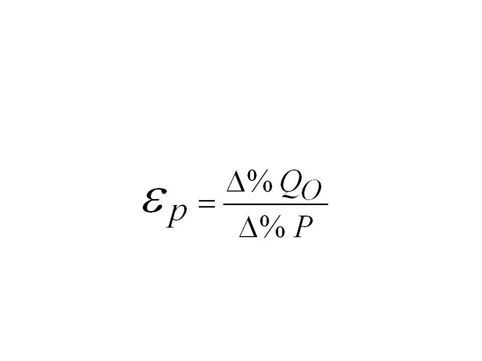 Elasticidad precio de la oferta (εp):