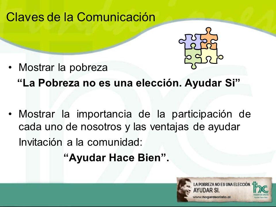 Claves de la Comunicación
