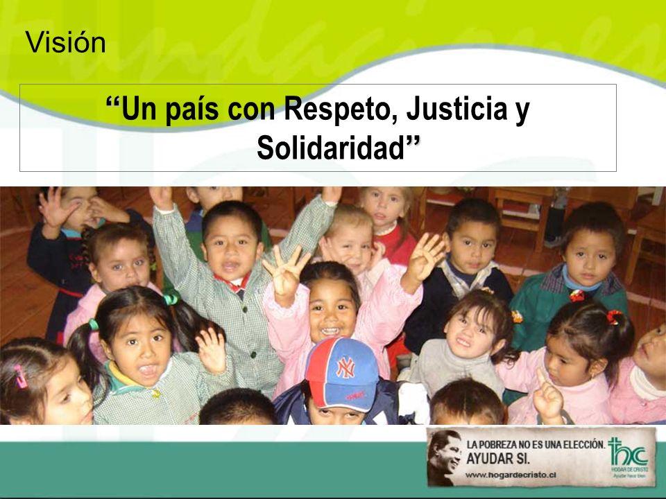 Un país con Respeto, Justicia y Solidaridad