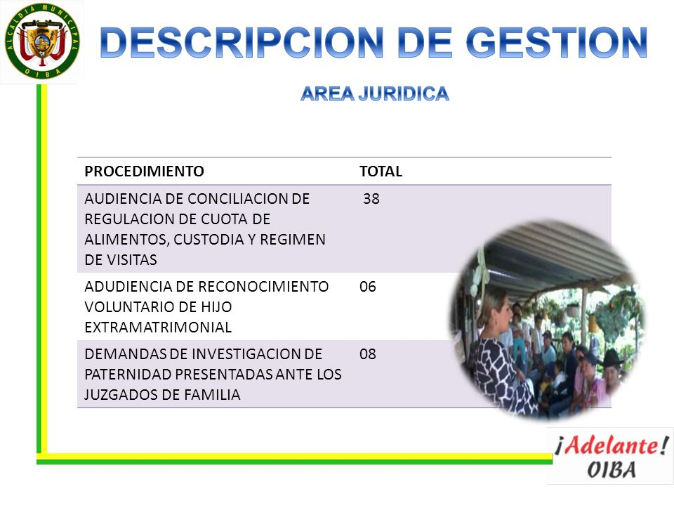 DESCRIPCION DE GESTION
