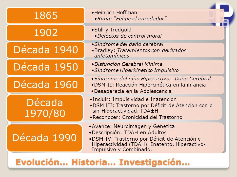 Evolución… Historia… Investigación…