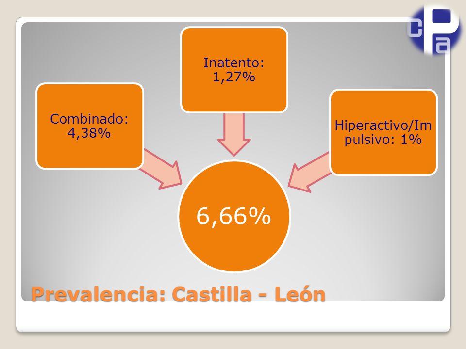 Prevalencia: Castilla - León