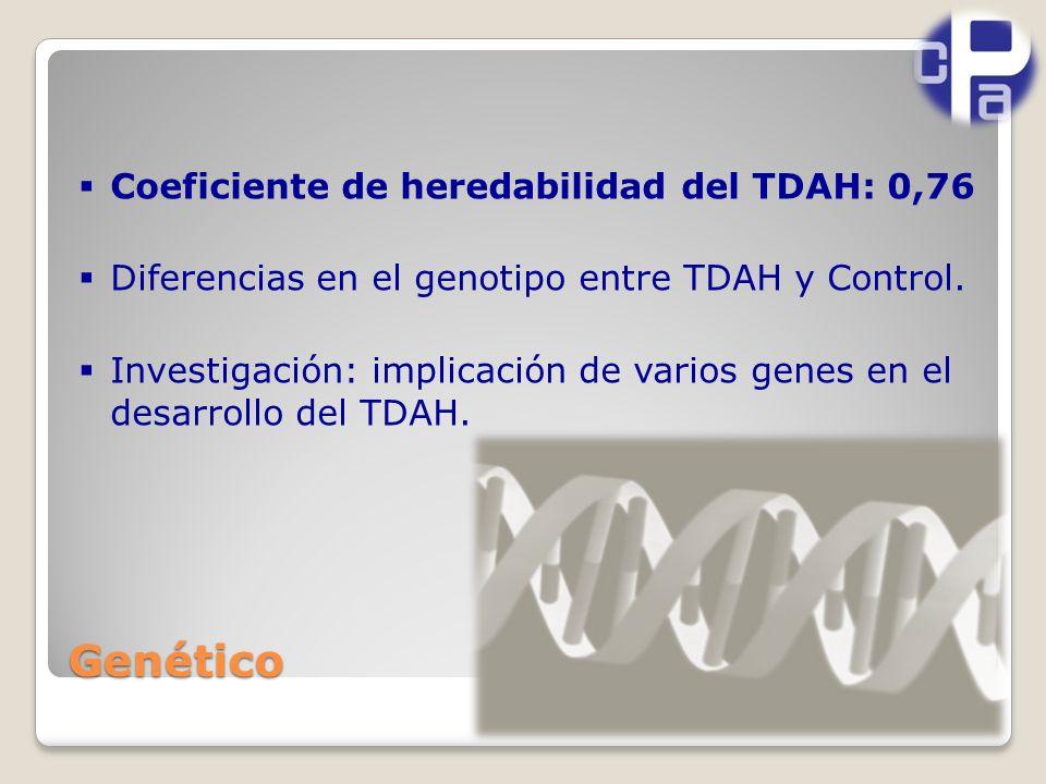 Genético Coeficiente de heredabilidad del TDAH: 0,76