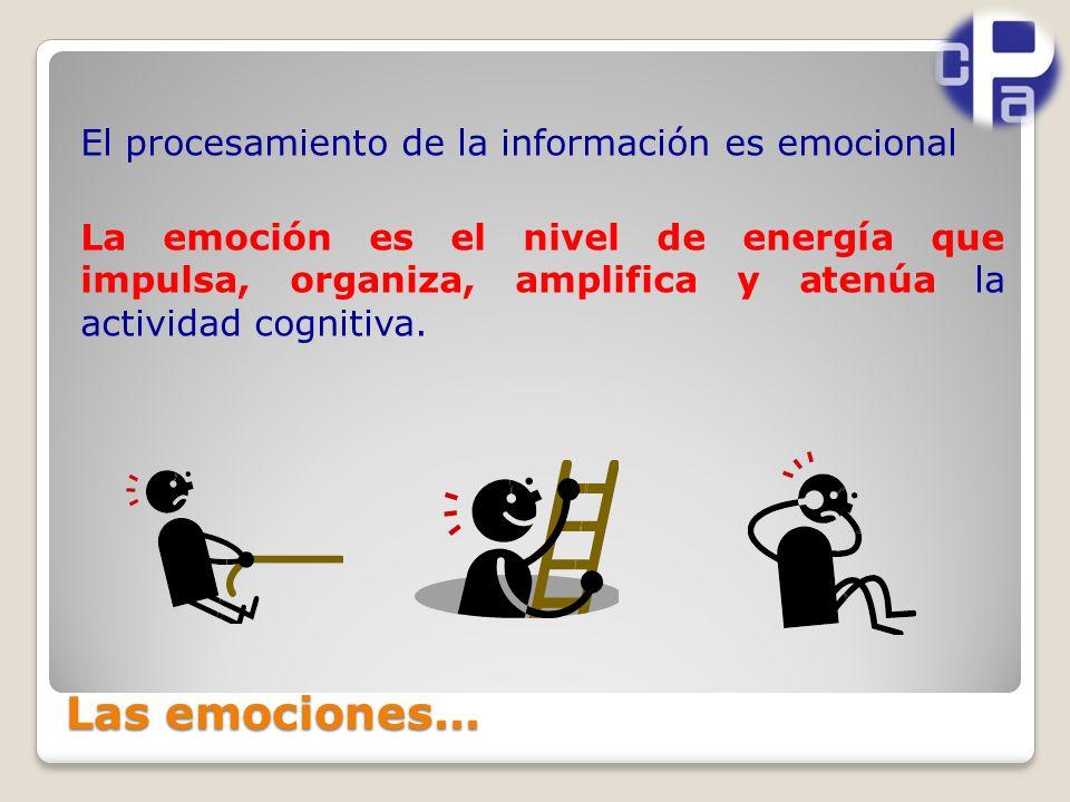 El procesamiento de la información es emocional La emoción es el nivel de energía que impulsa, organiza, amplifica y atenúa la actividad cognitiva.