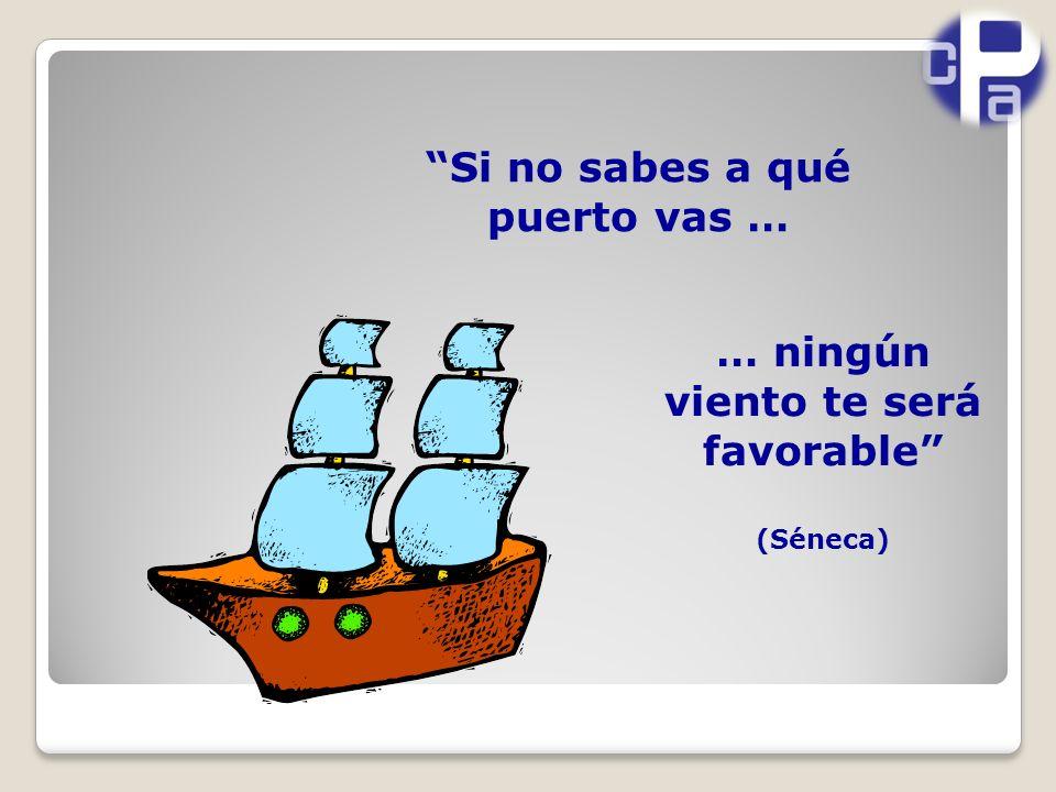 Si no sabes a qué puerto vas … … ningún viento te será favorable