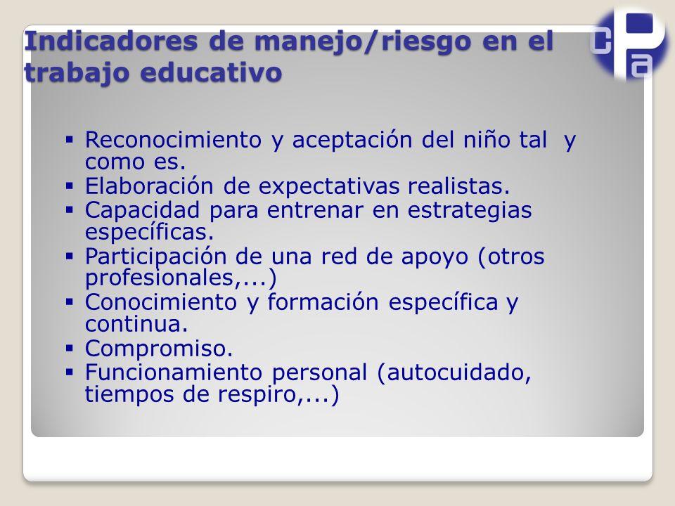 Indicadores de manejo/riesgo en el trabajo educativo