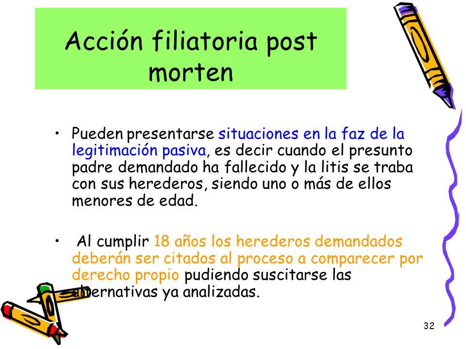 Acción filiatoria post morten