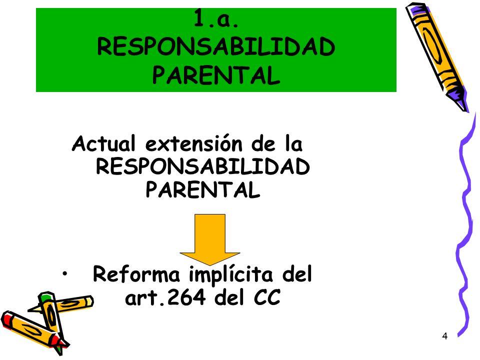 1.a. RESPONSABILIDAD PARENTAL