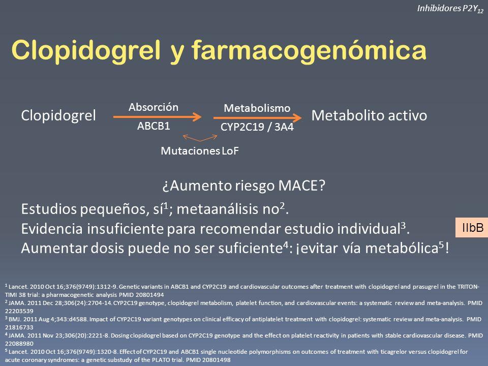 Clopidogrel y farmacogenómica