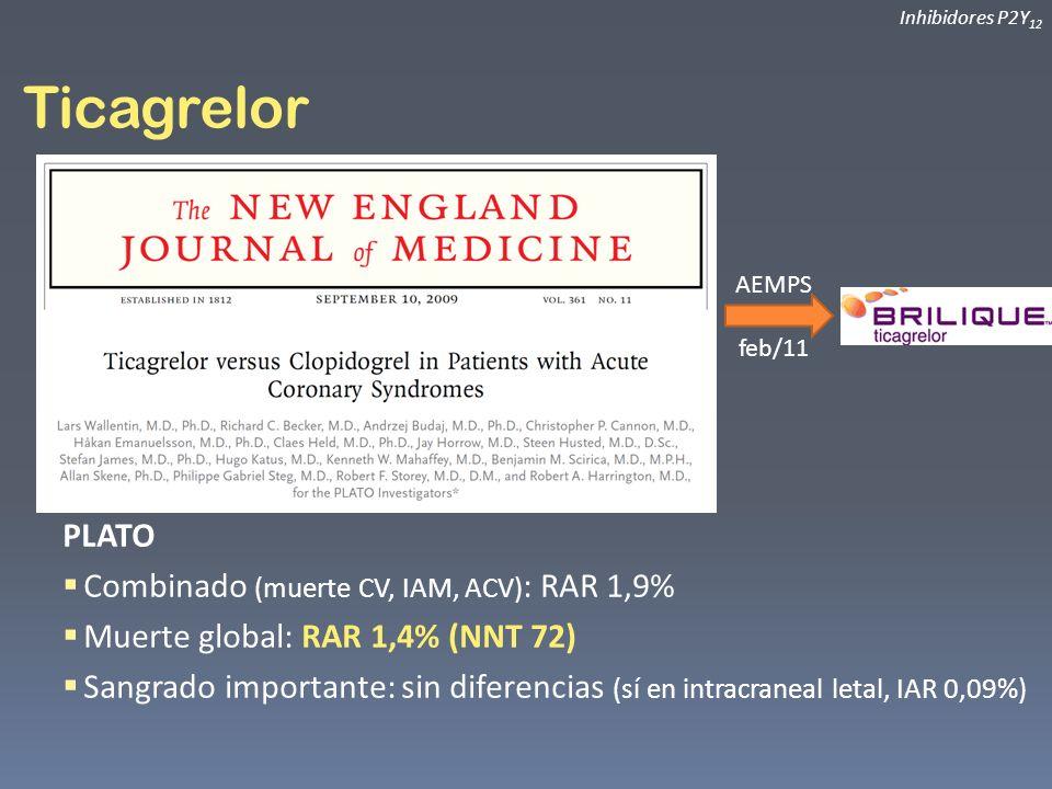 Ticagrelor PLATO Combinado (muerte CV, IAM, ACV): RAR 1,9%