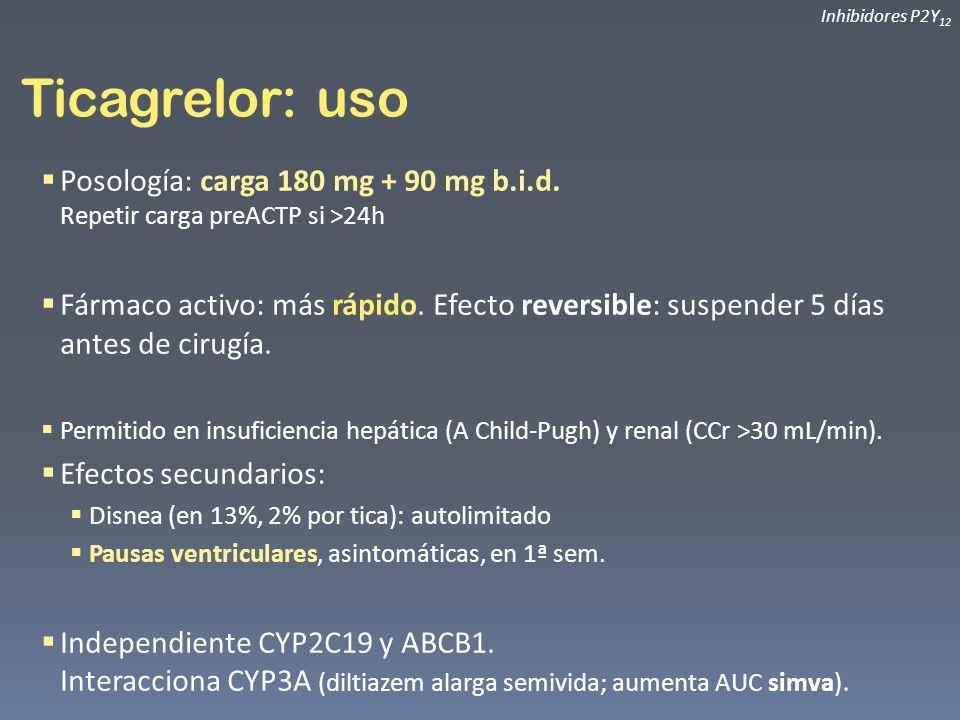 Inhibidores P2Y12Ticagrelor: uso. Posología: carga 180 mg + 90 mg b.i.d. Repetir carga preACTP si >24h.