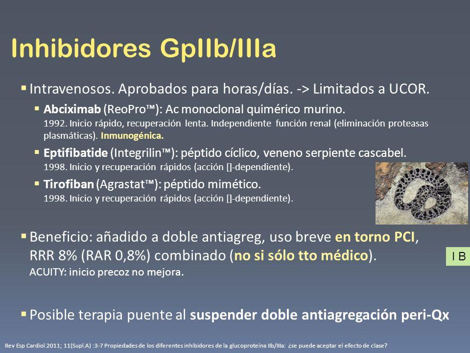 Inhibidores GpIIb/IIIa