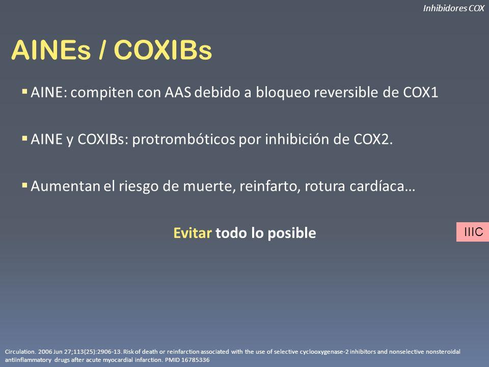 Inhibidores COXAINEs / COXIBs. AINE: compiten con AAS debido a bloqueo reversible de COX1. AINE y COXIBs: protrombóticos por inhibición de COX2.