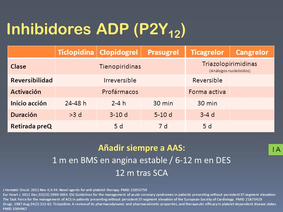 Inhibidores ADP (P2Y12) Añadir siempre a AAS: