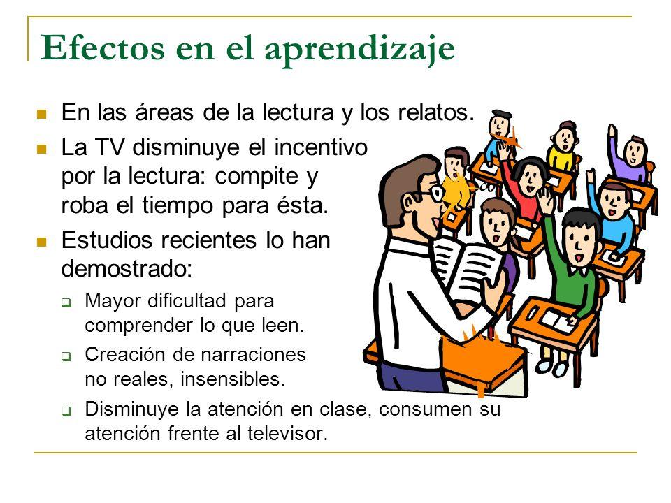 Efectos en el aprendizaje