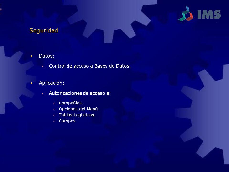 Seguridad Datos: Aplicación: Control de acceso a Bases de Datos.