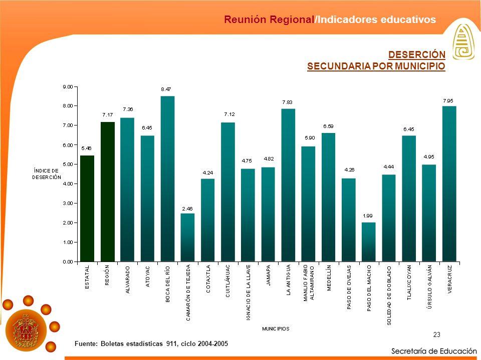 Fuente: Boletas estadísticas 911, ciclo 2004-2005