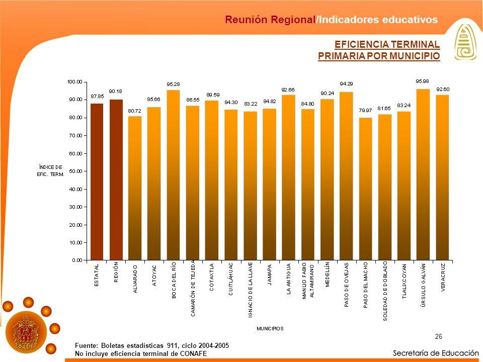 Reunión Regional/Indicadores educativos