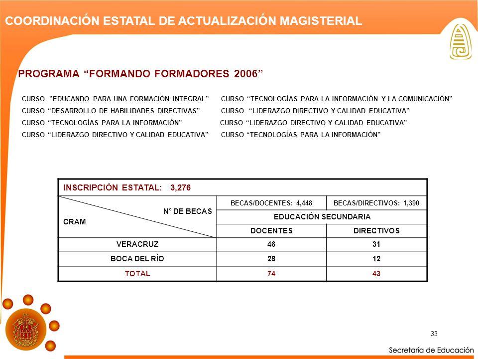 PROGRAMA FORMANDO FORMADORES 2006
