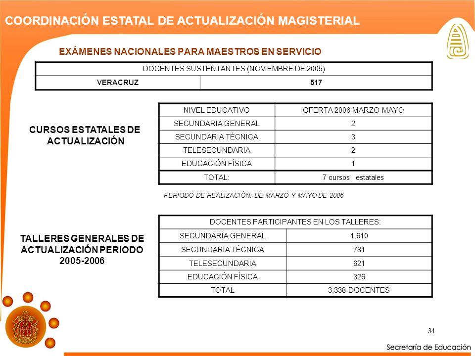 TALLERES GENERALES DE ACTUALIZACIÓN PERIODO 2005-2006