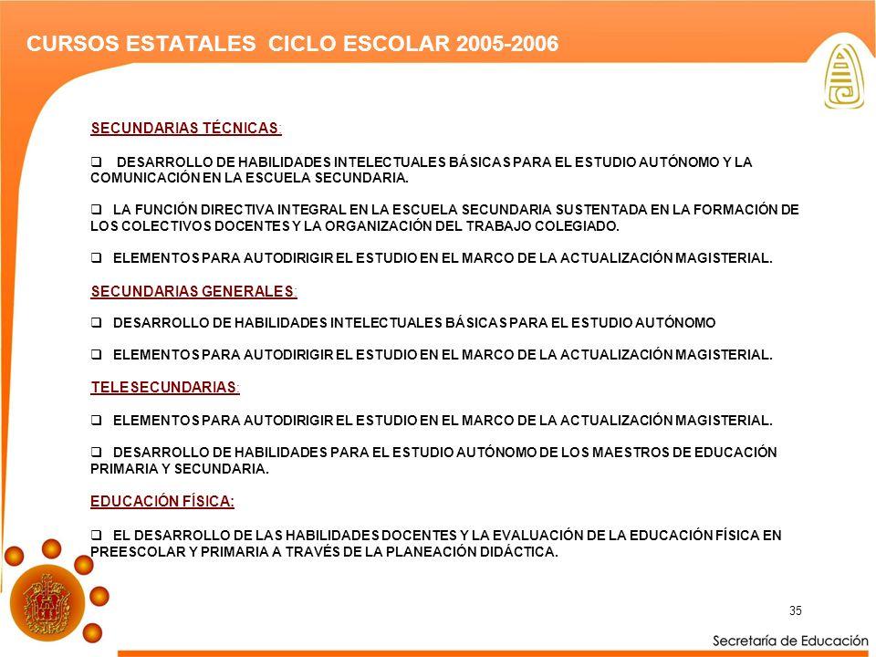 CURSOS ESTATALES CICLO ESCOLAR 2005-2006