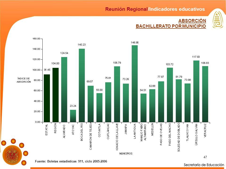 Fuente: Boletas estadísticas 911, ciclo 2005-2006