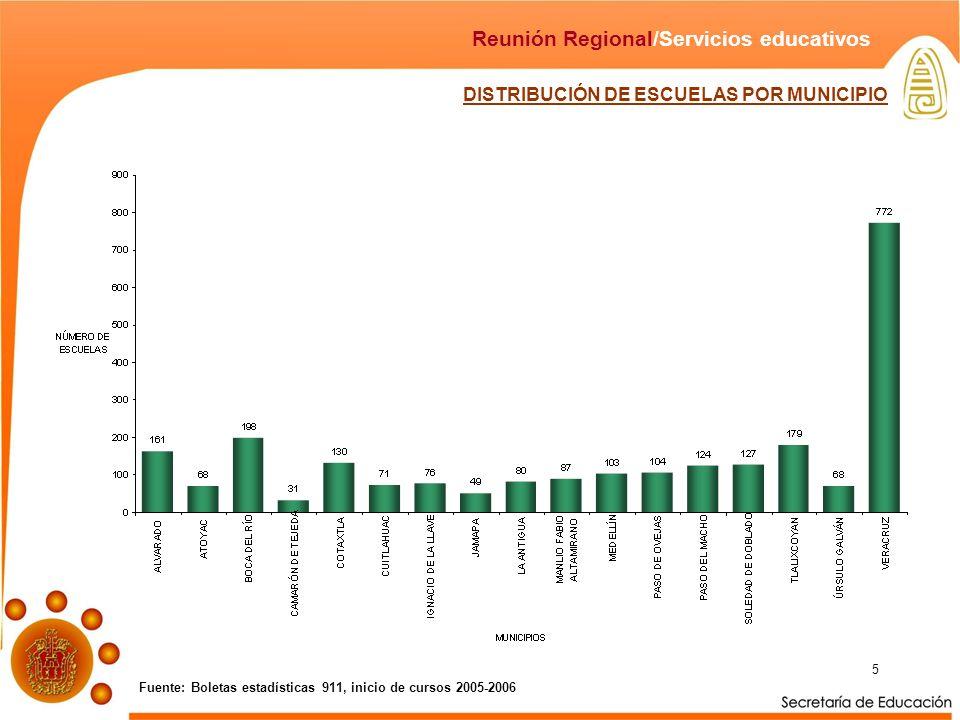 Fuente: Boletas estadísticas 911, inicio de cursos 2005-2006
