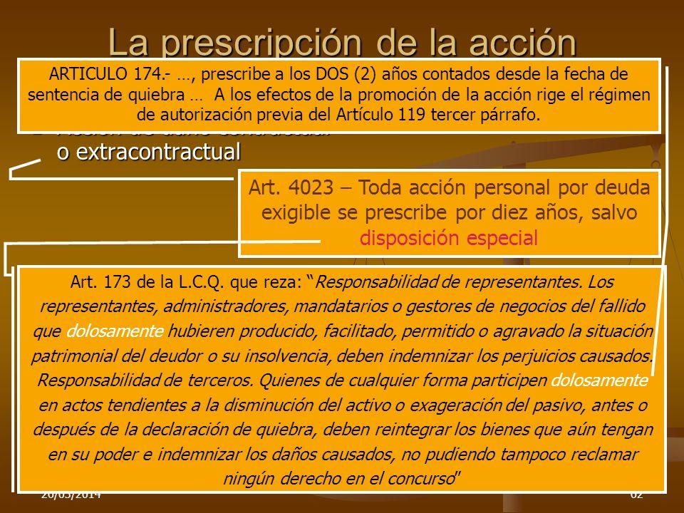 La prescripción de la acción contractual de daños