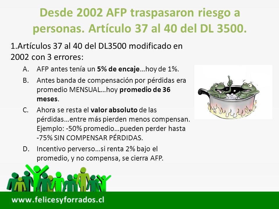Desde 2002 AFP traspasaron riesgo a personas