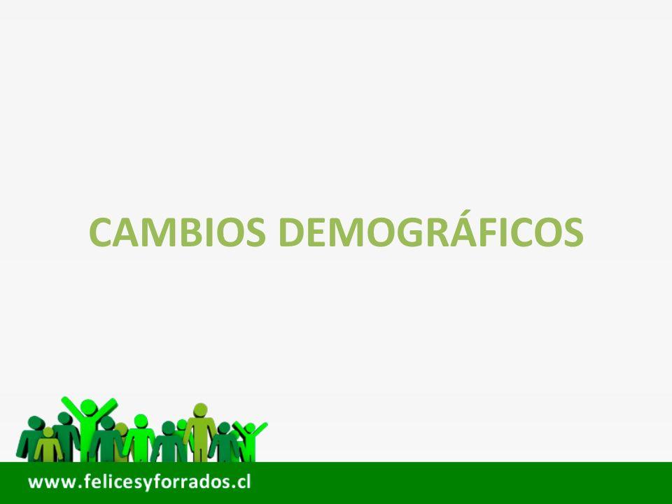 CAMBIOS DEMOGRÁFICOS