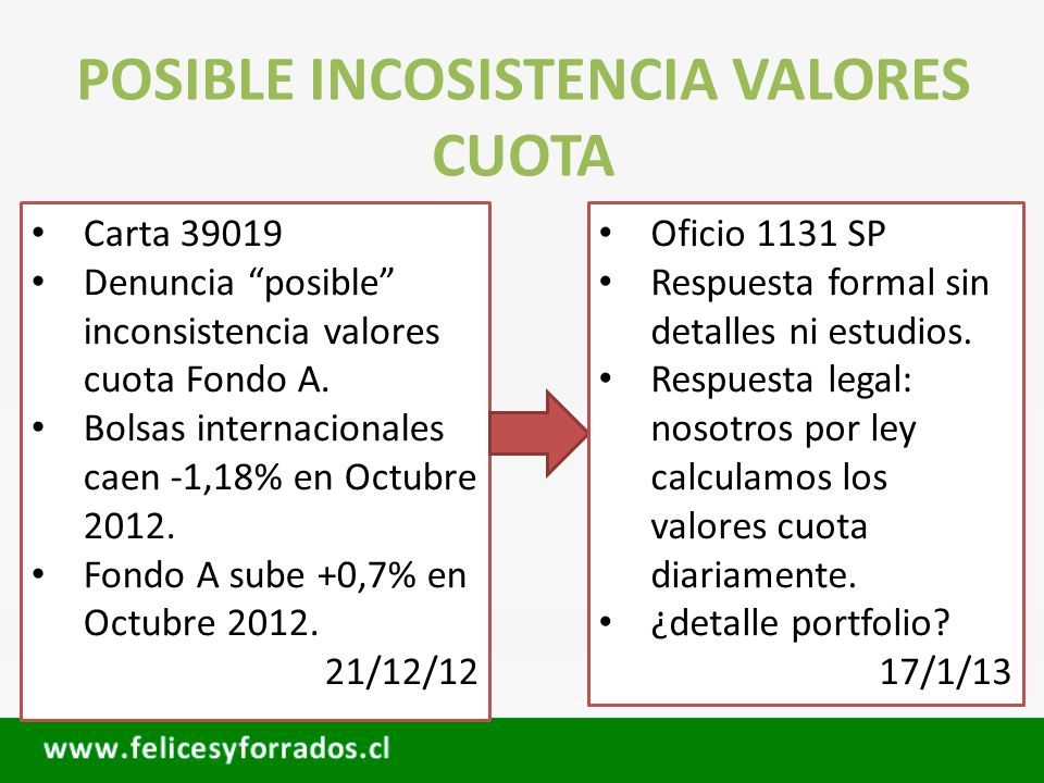 POSIBLE INCOSISTENCIA VALORES CUOTA