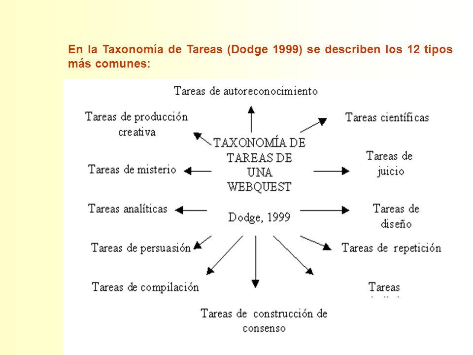 En la Taxonomía de Tareas (Dodge 1999) se describen los 12 tipos más comunes: