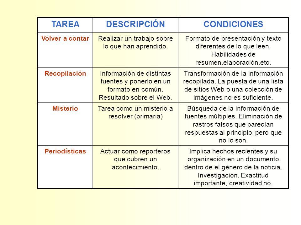 TAREA DESCRIPCIÓN CONDICIONES