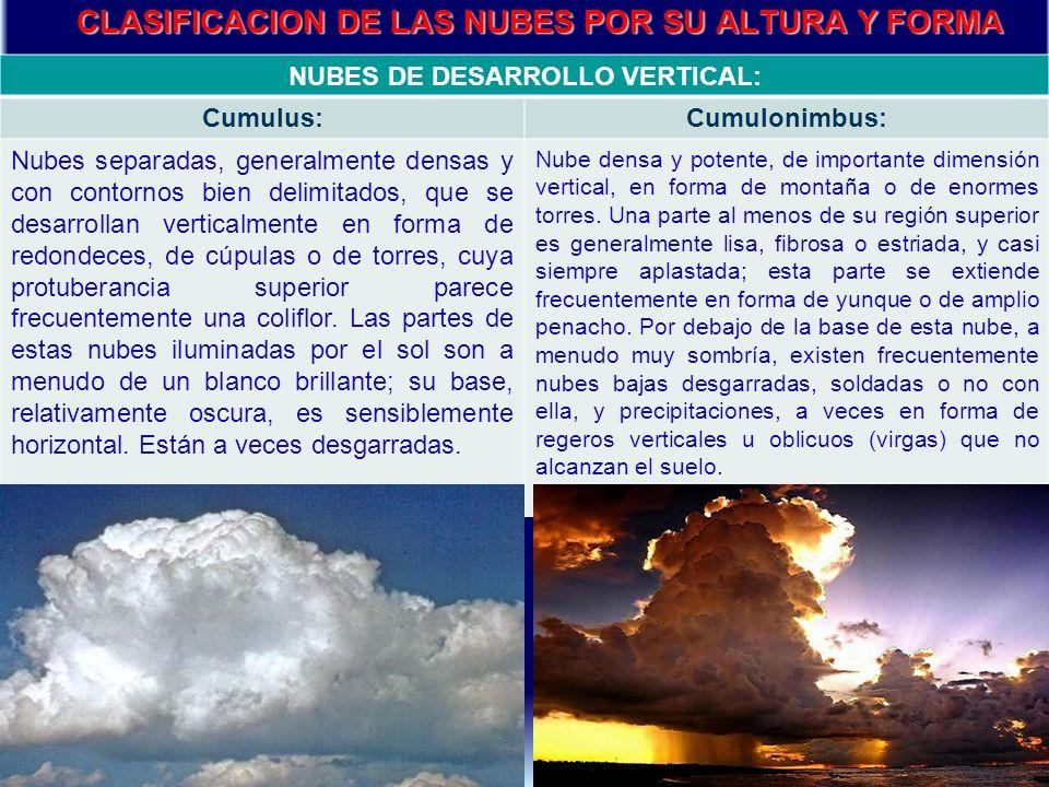 CLASIFICACION DE LAS NUBES POR SU ALTURA Y FORMA